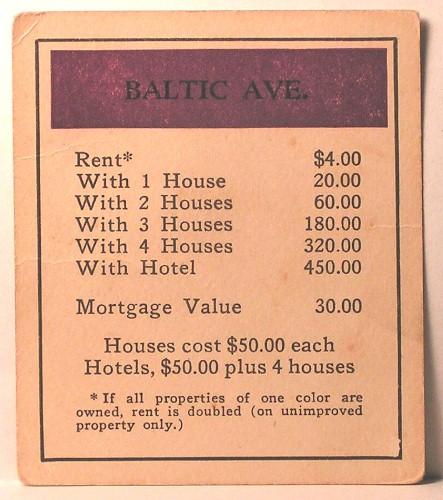 Monopoly Darrow Style Property Deeds C1935